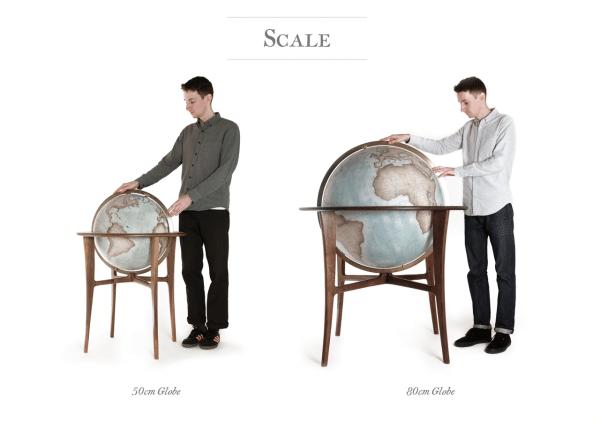 Sam Scale 50:80